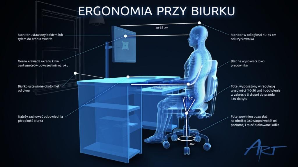 Ergonomia przy biurku - infografika ART