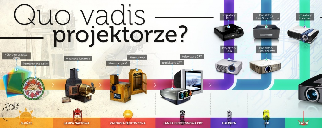 Philips_QuoVadisProjektorze_FullHD